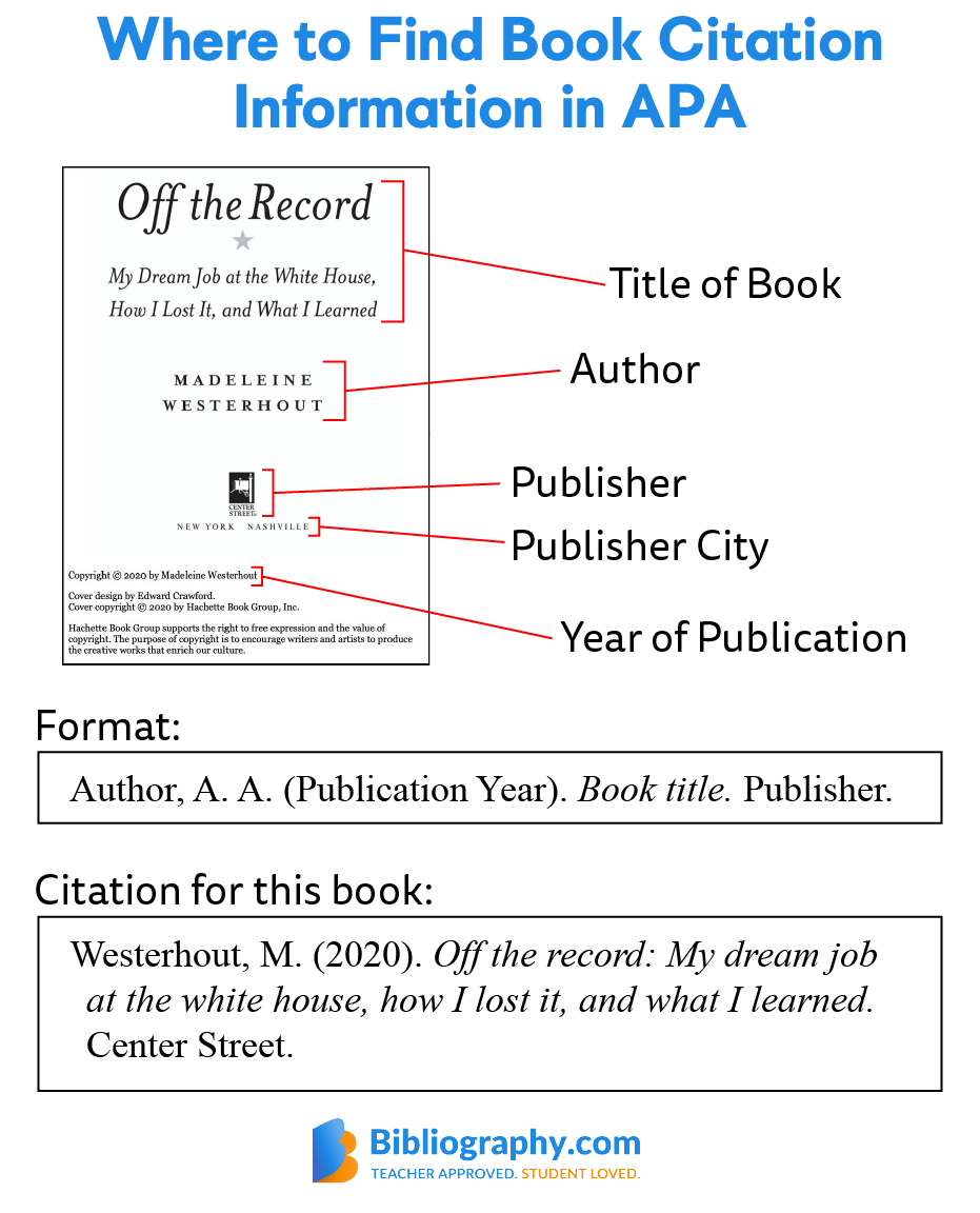 where to find citation information from book