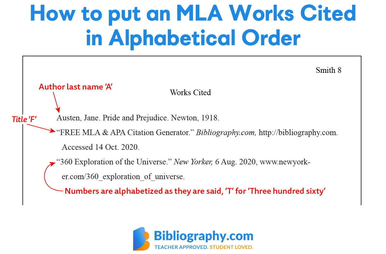 MLA works cited alphabetical order