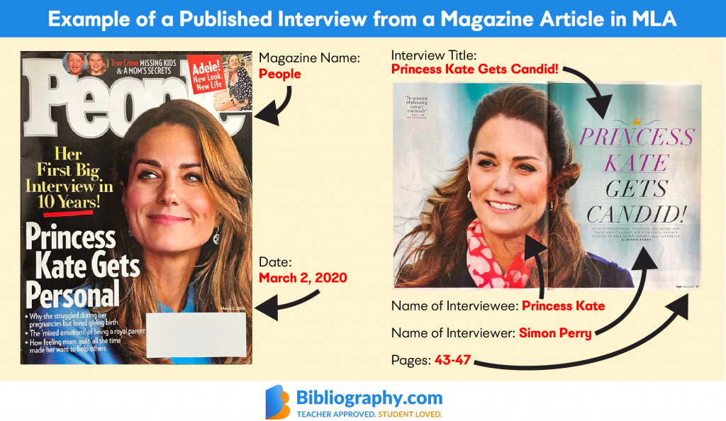 Example of a Kate Middleton published interview from a magazine article in MLA