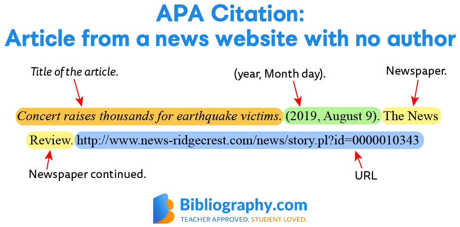 APA citation newspaper website article no author