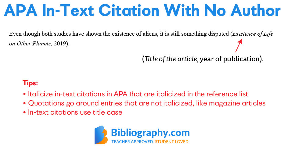 example APA in-text citation no author