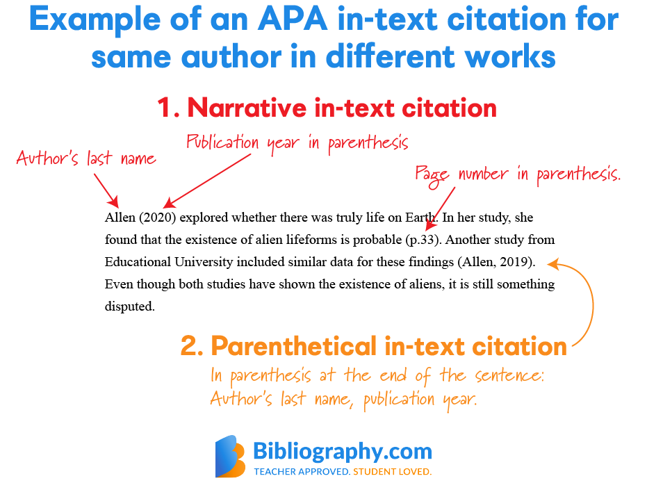 APA in-text citation same author different work