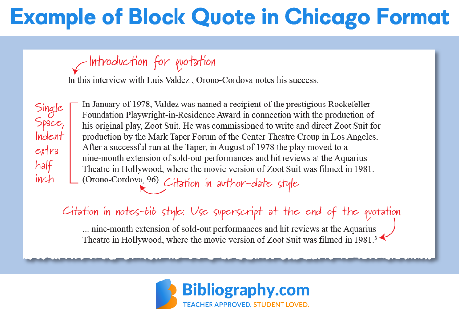 Chicago block quote example