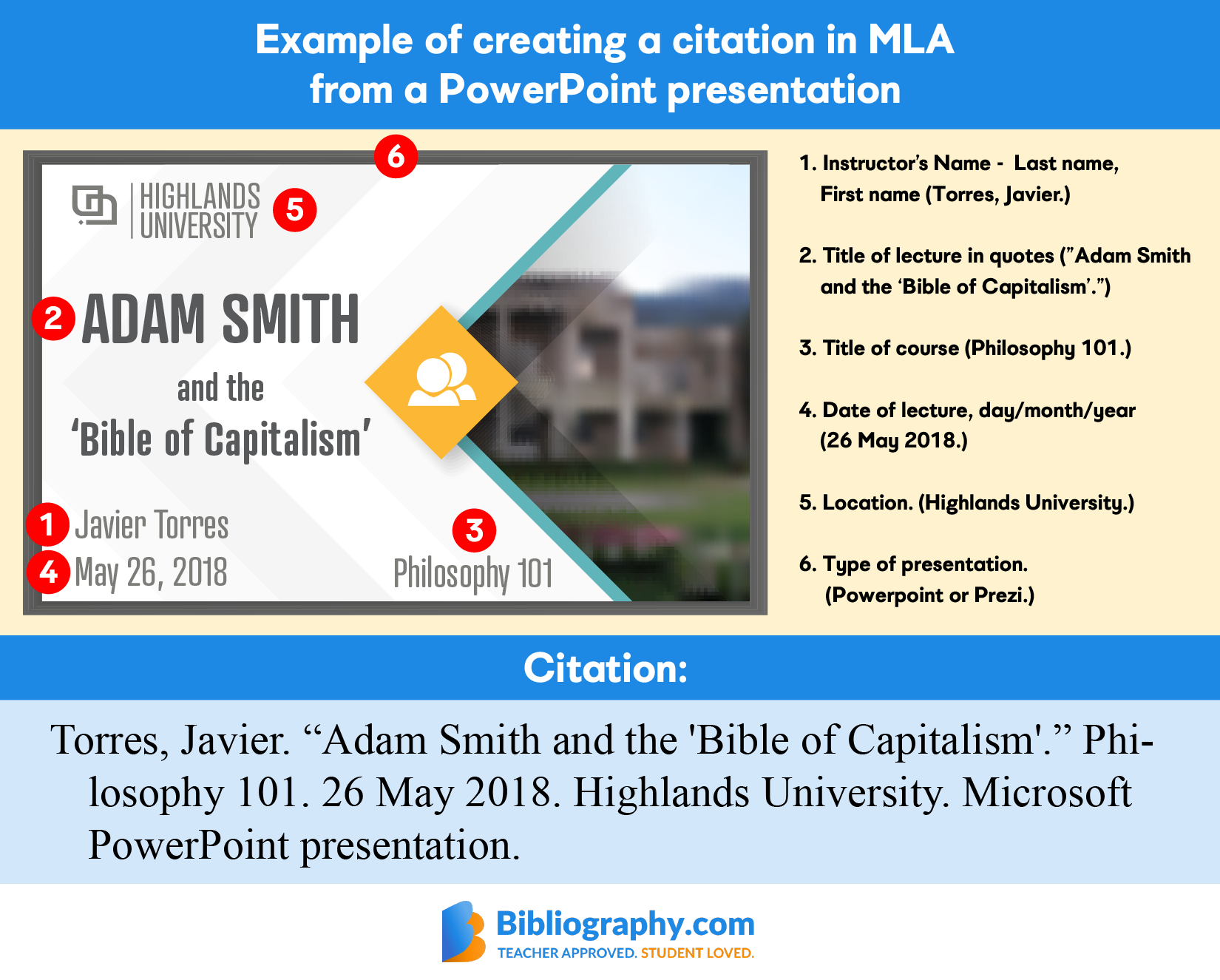 Steps and examples showing how to cite a PowerPoint in MLA