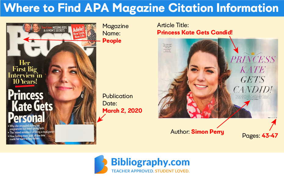 find APA print magazine information