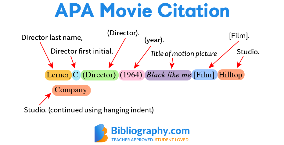 APA movie citation example