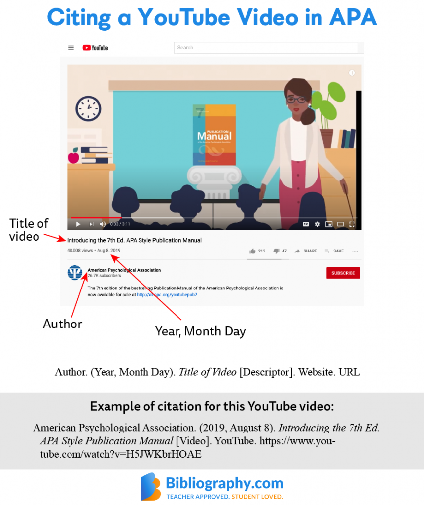 locate information on YouTube video for APA citation