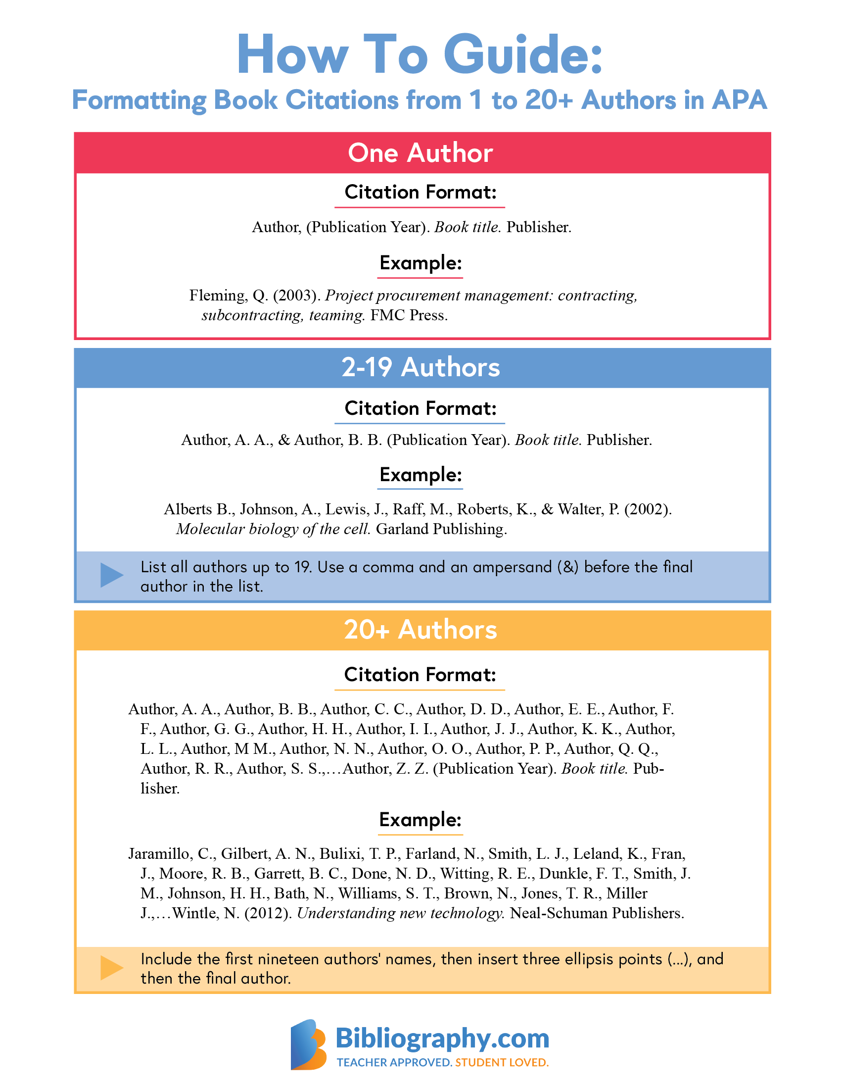 format book citations multiple authors APA