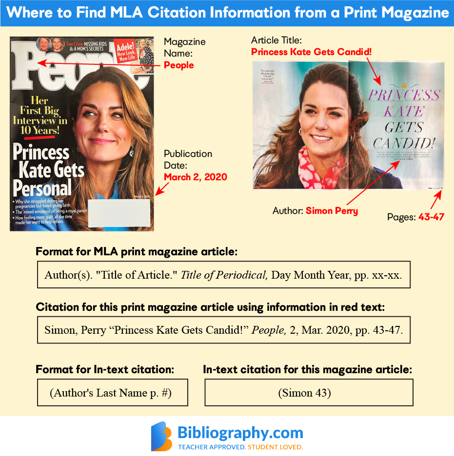 locating information for MLA citation print magazine