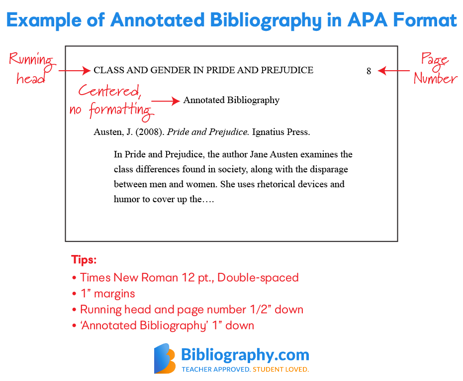 example annotated bibliography APA