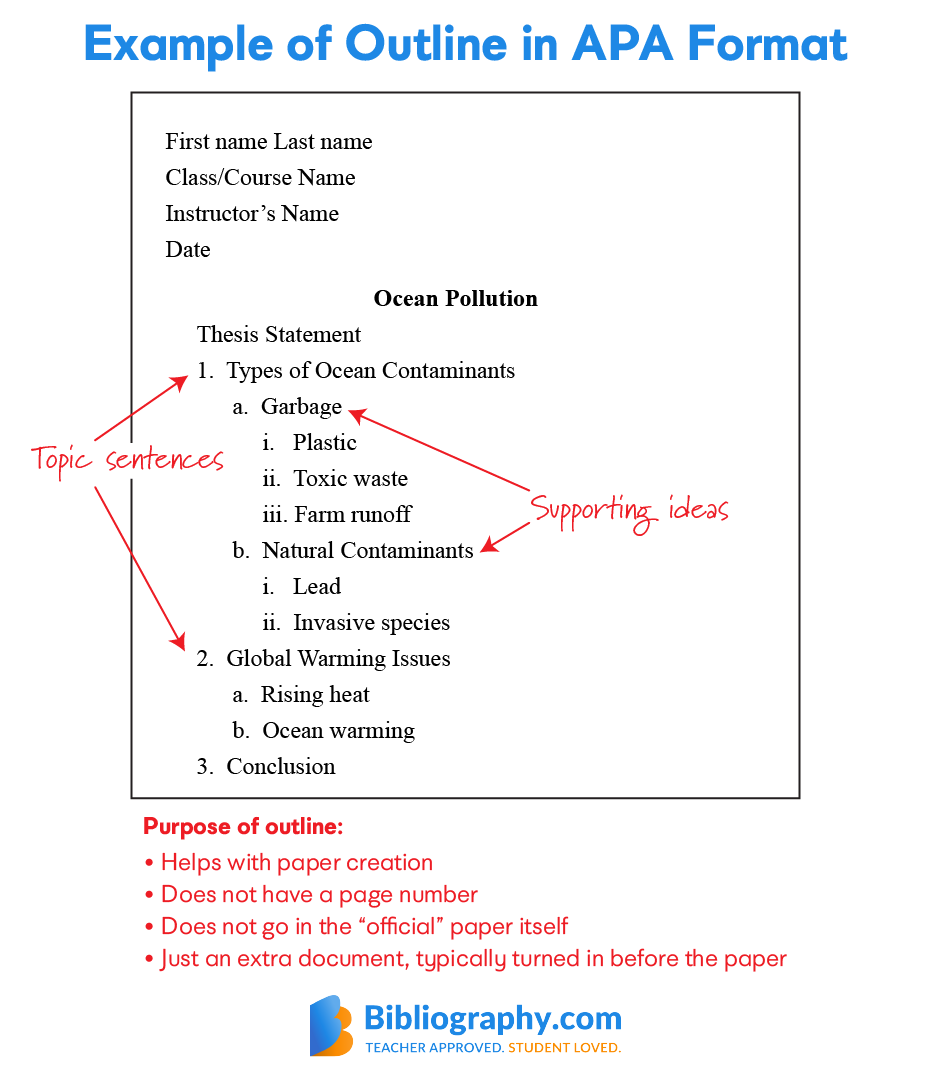 example outline in APA format