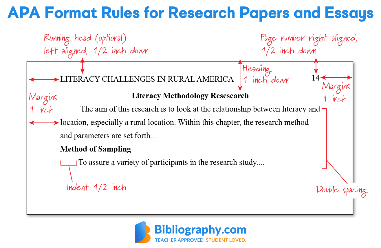 example APA format rules research paper