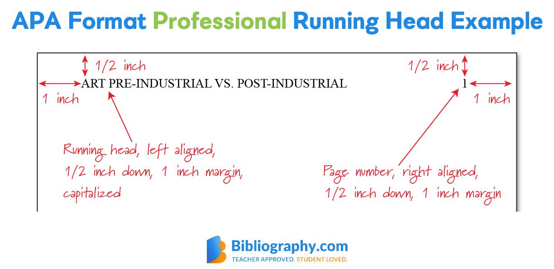 APA professional running head example