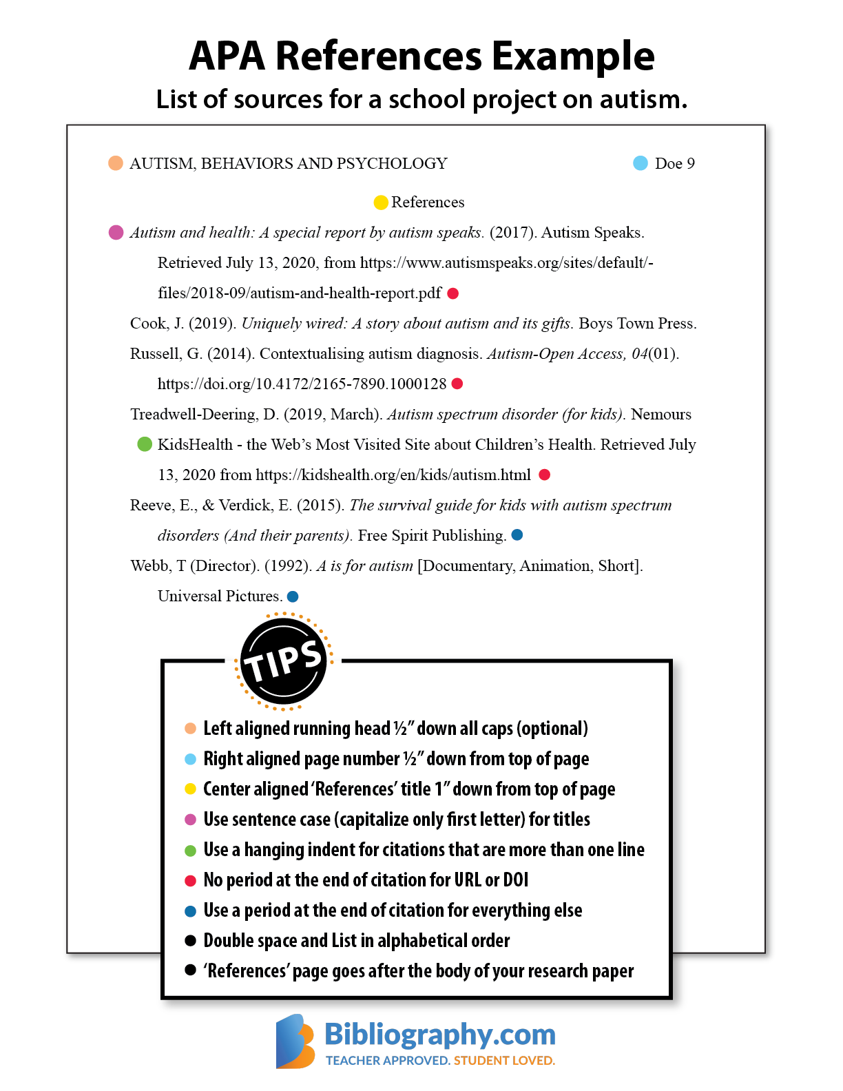 APA reference page tips
