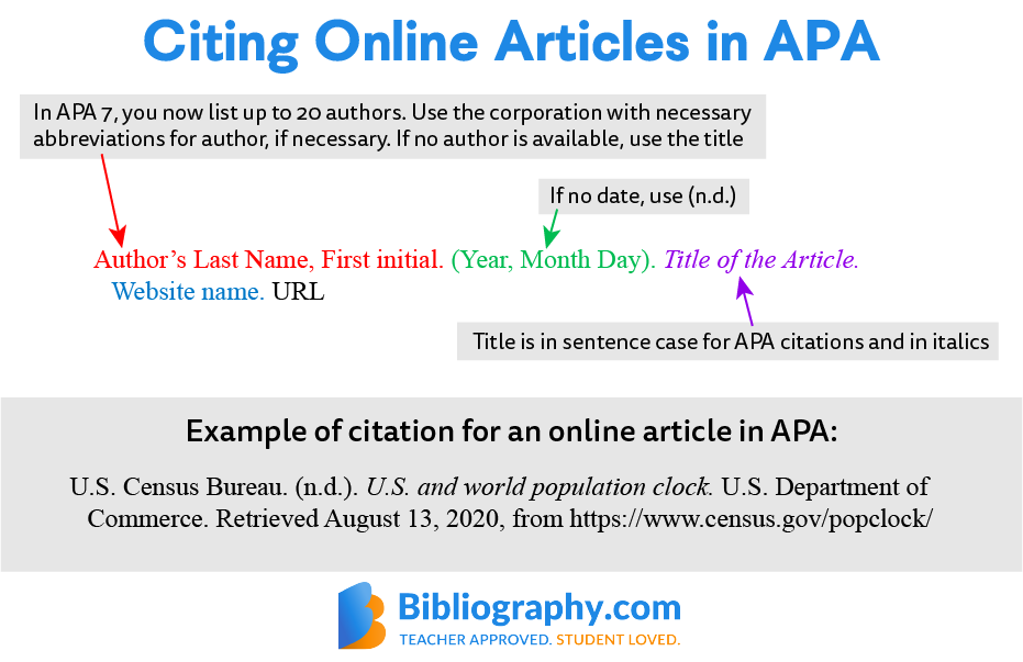 cite online articles in APA