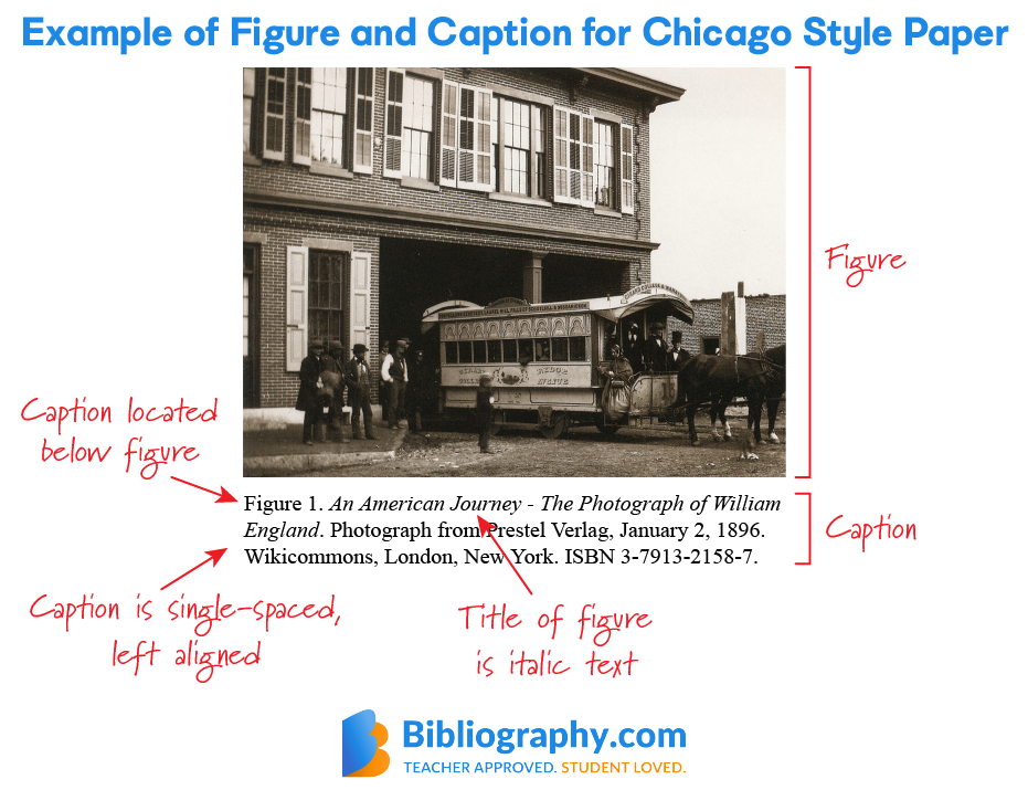 example figure and caption chicago style