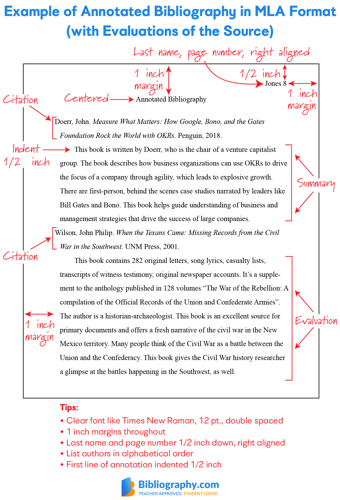 Annotated Bibliography For Websites