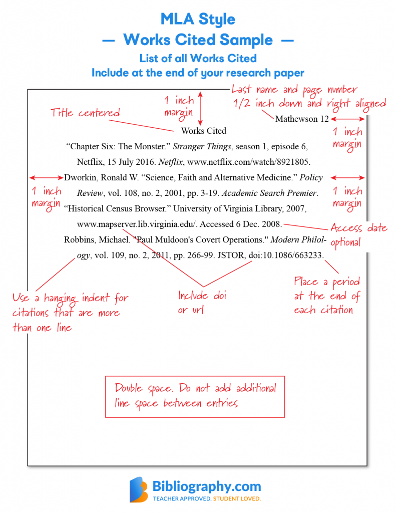 Research Paper Format MLA Works Cited
